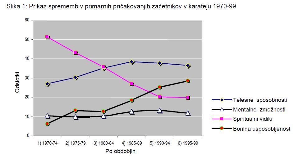 14wp.si_Motives-graf